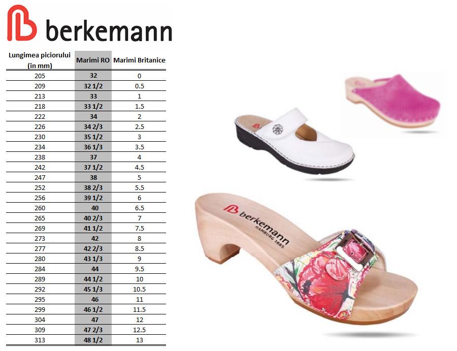Tabel marimi Berkemann